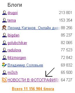 яндекс рейтинг